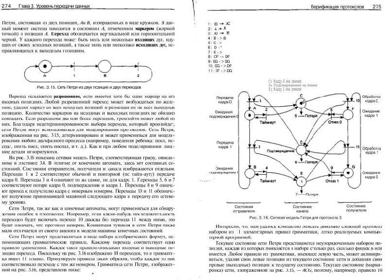 Иллюстрация 1 из 20 для Компьютерные сети - Эндрю Таненбаум   Лабиринт - книги. Источник: Ценитель классики