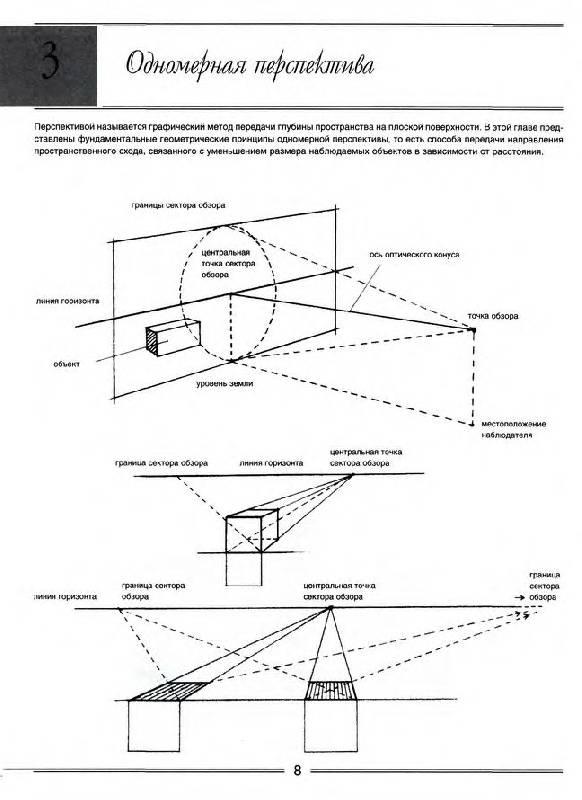 Иллюстрация 1 из 3 для Рисунок: Пейзаж: методы, техника, композиция - Джованни Чиварди   Лабиринт - книги. Источник: Спанч Боб