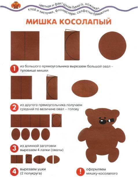 Конспект занятия по аппликации медведя