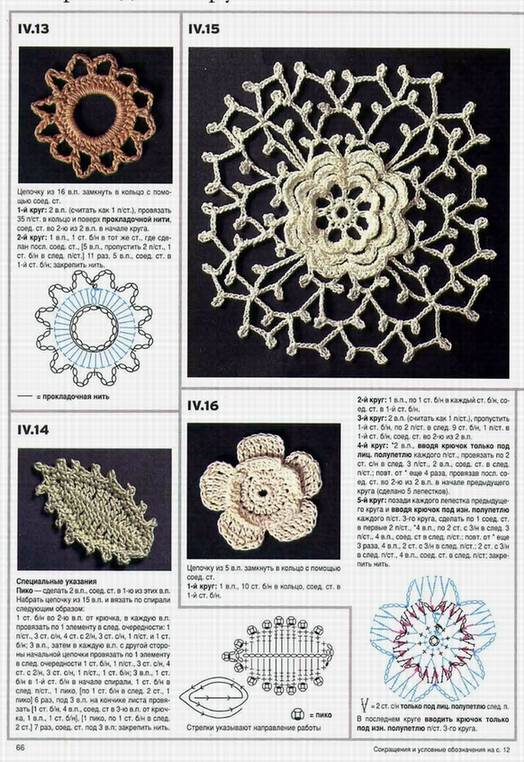 Иллюстрация 1 из 8 для Вяжем крючком: более 220 образцов | Лабиринт - книги. Источник: Panterra