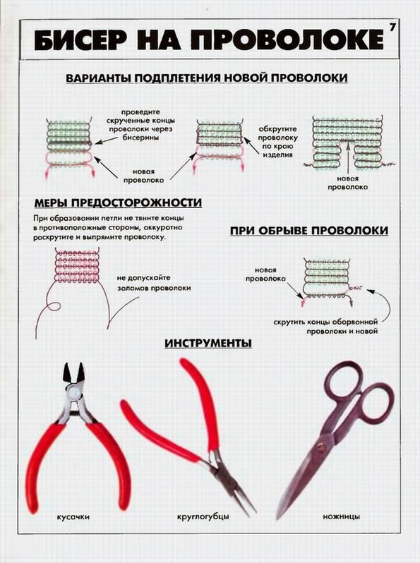 Источник. следующая. книги Фигурки из бисера - Ю. Лындина.  9. 8. 7. 6. 1. Иллюстрация. предыдущая.