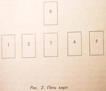 Источник. Rumeur. следующая. 1. книги Таро для начинающих - П