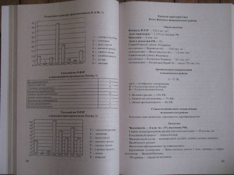 схемах и таблицах - Елена