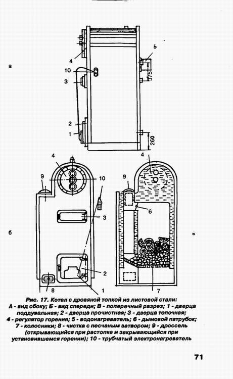 """Иллюстрация 12 к книге  """"Отопление загородного дома """", фотография, изображение, картинка."""