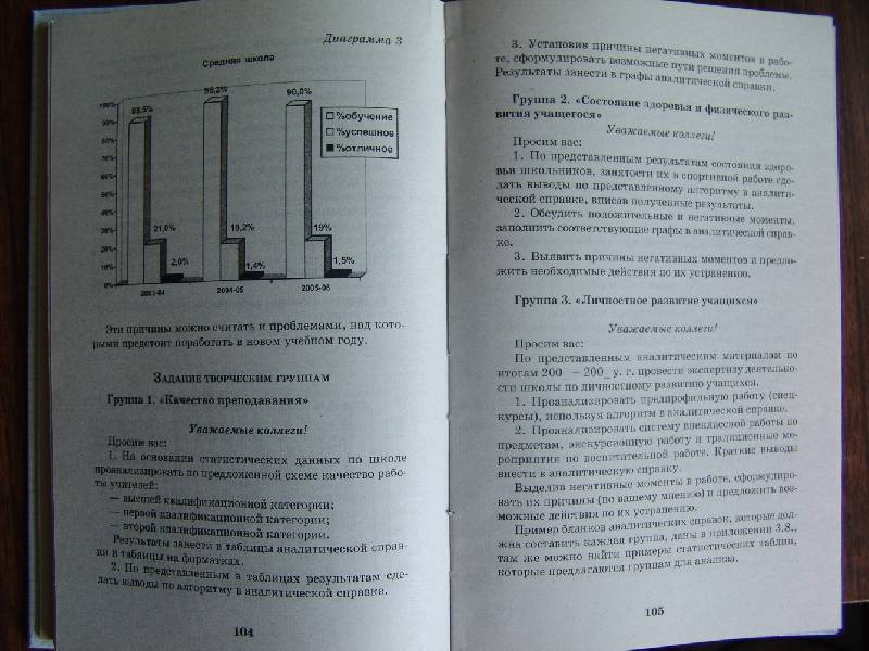 Иллюстрация 1 из 9 для Тематические педсоветы - Елена Советова | Лабиринт - книги. Источник: Лаванда