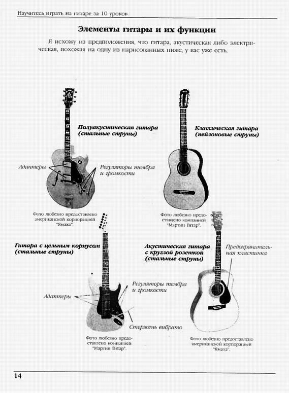 Как играть на гитаре с нуля в домашних условиях