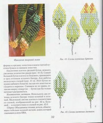ПЛЕТЕНИЕ/Цветы и деревья из бисера.  Понравилось: 1 пользователю.  Процитировано. в цитатник.
