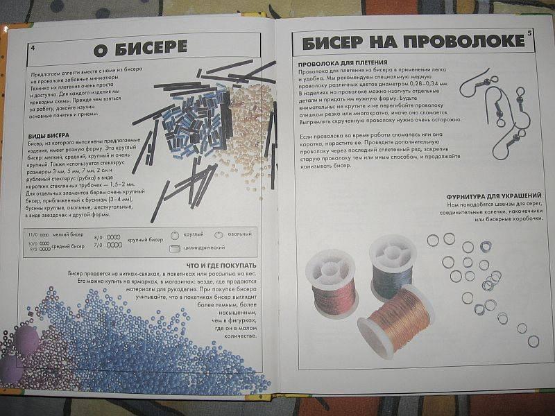 Источник. следующая. книги Фигурки из бисера - Ю. Лындина. rizik.  1. Иллюстрация. предыдущая.