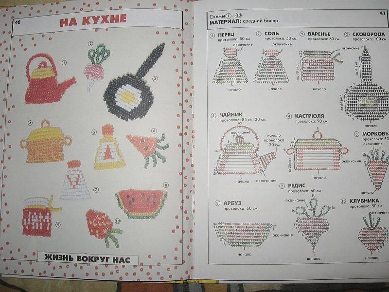 Иллюстрация 27 из 28 для Фигурки из бисера - Ю. Лындина Лабиринт - книги.