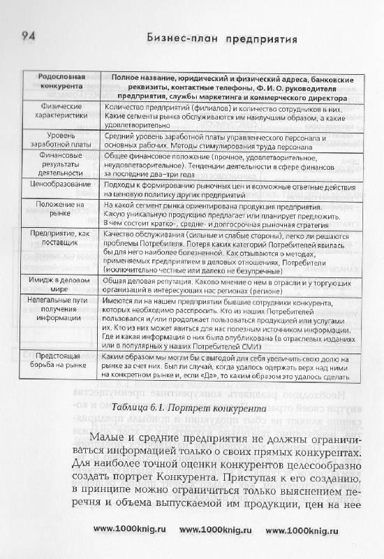 Иллюстрация 1 из 15 для Бизнес-план предприятия: Практический справочник (+CD) - Наталия Шаш | Лабиринт - книги. Источник: SpyLady