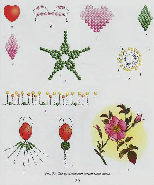 Картинки цветы из бисера схемы 11.