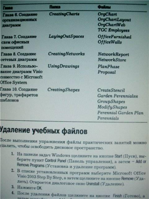 Иллюстрация 1 из 3 для Microsoft Office Visio 2003. Шаг за шагом  (+CD) - Джуди Лемке | Лабиринт - книги. Источник: света