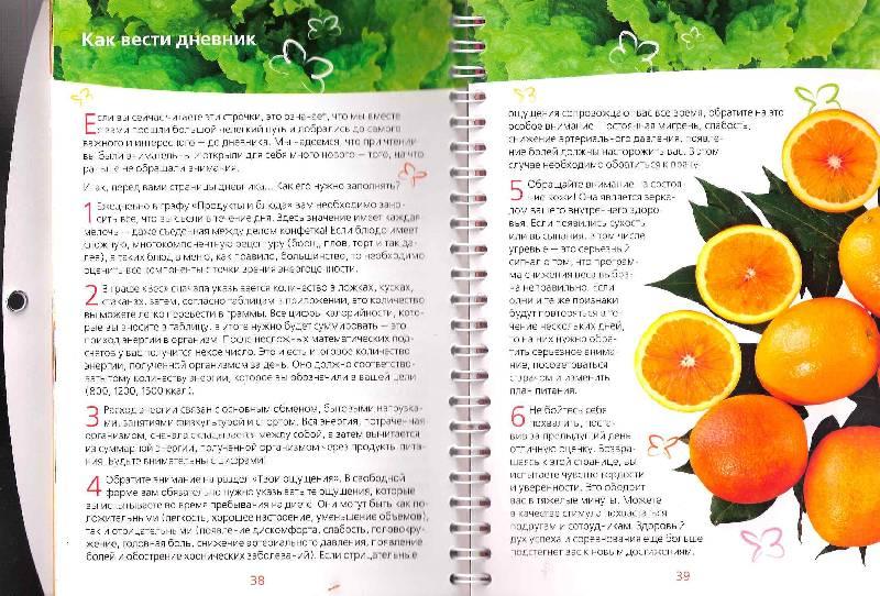 Дневники худеющих на диетах