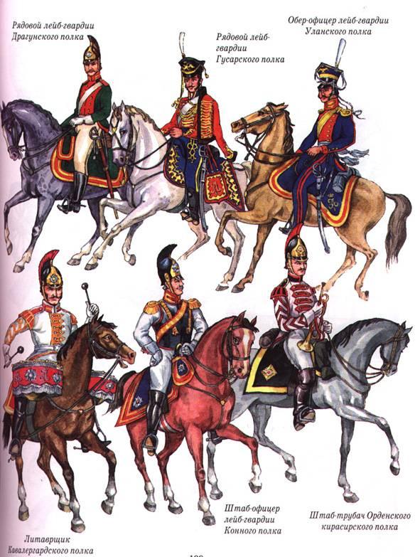 1812 год рисунки война 1812 года