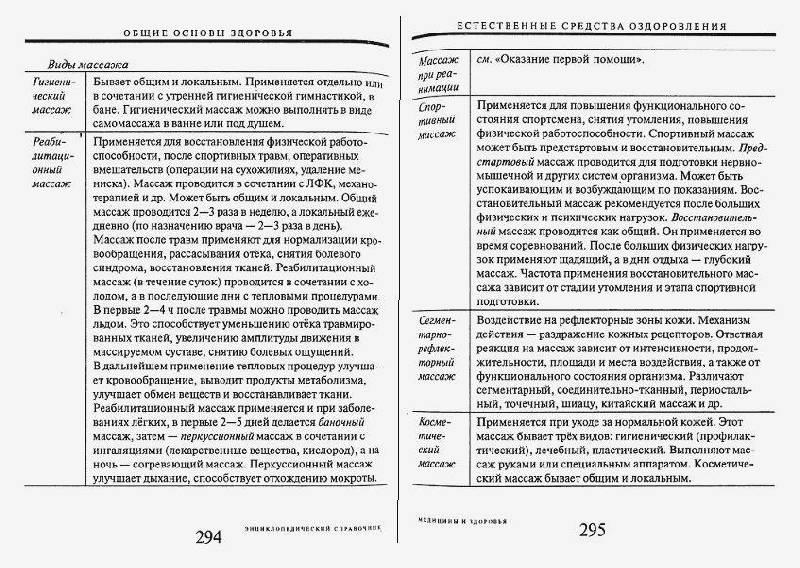 Иллюстрация 1 из 9 для Энциклопедический справочник медицины и здоровья - К. Люцис | Лабиринт - книги. Источник: Злобин