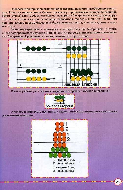 Категория.  5. 4. 3. 2. 1. Бисероплетение.  Добавил: lucica (22.02.2009) Автор: Белов.