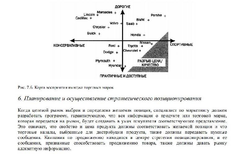 Иллюстрация 1 из 5 для Курс MBA по маркетингу - Чарльз Шив   Лабиринт - книги. Источник: Ирина Викторовна