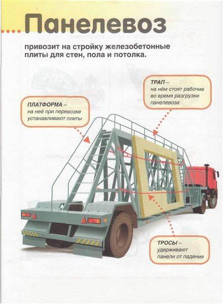 Рапорт о работе строительной машины механизма типовая