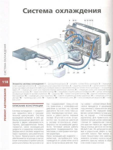 Ремонт кондиционера нива шевроле