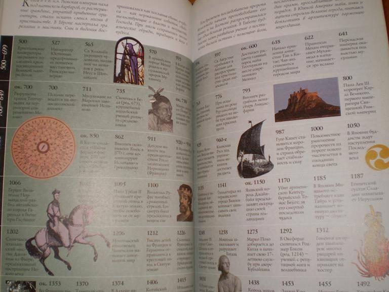 Иллюстрация 10 к книге Альманах непознанного, фотография