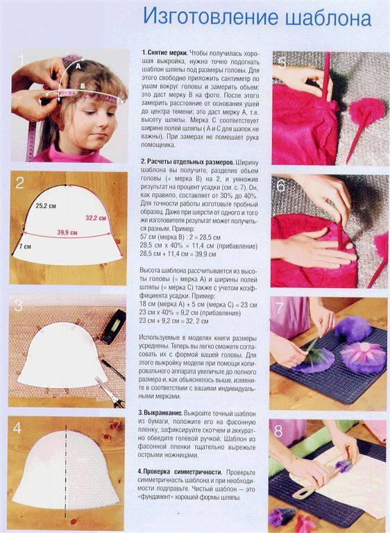 Как сделать шапку валяние