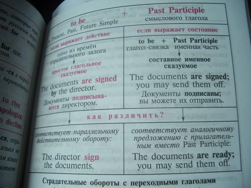 """Иллюстрация 3 к книге  """"Английская грамматика в таблицах и схемах """", фотография, изображение, картинка."""
