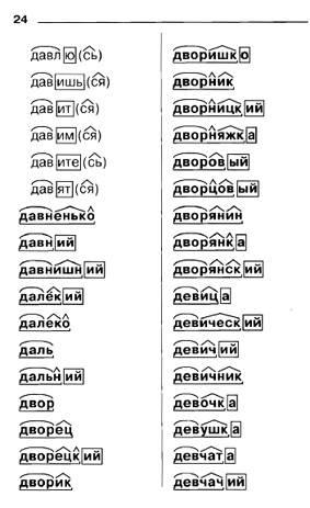 Орфография в таблицах схемах и алгоритмах