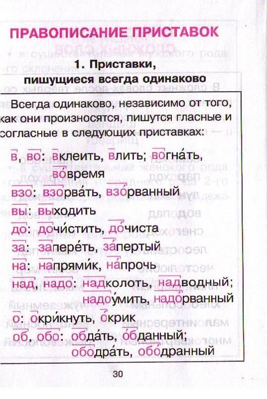 Иллюстрация 1 из 2 для Трудные орфограммы в таблицах и схемах - Елизавета Арбатова | Лабиринт - книги. Источник: Ya_ha