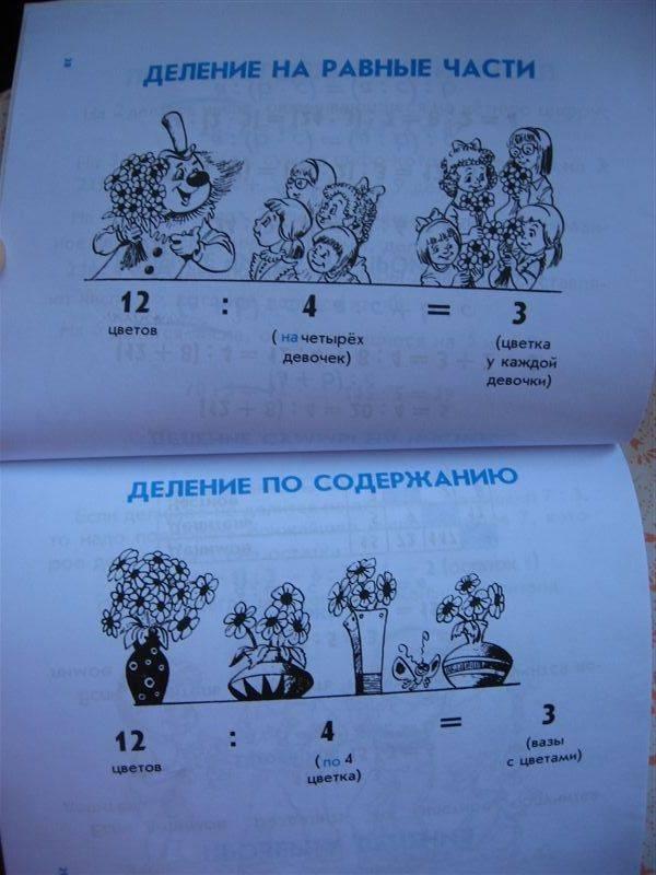 Шпаргалки для начальной школы - Наталья Шевердина пермь