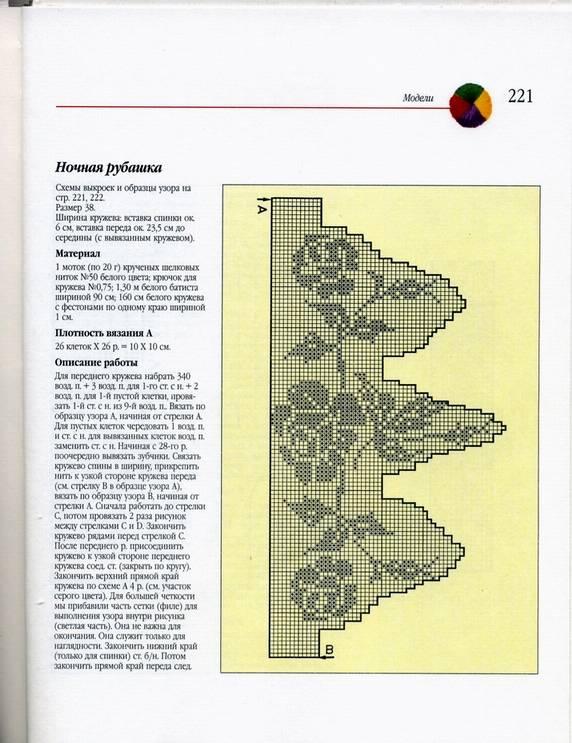 Кружева, выполненные в технике филейного вязания. Притачное кружево. Узоры, составленные из отдельных мотивов. Цветные мотивы. Ирландское кружево