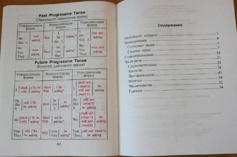 Английский в схемах для школьников
