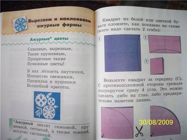 Школа россии конспект урока для 1 класса на тему устная и писменная речь.