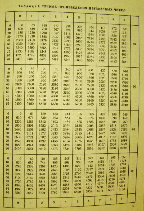в.м. брадис четырехзначные математическая таблица