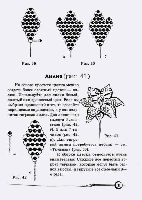 Источник книги плетем цветы из бисера