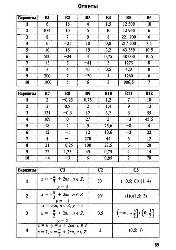 Ответы варианта 6 по математике егэ