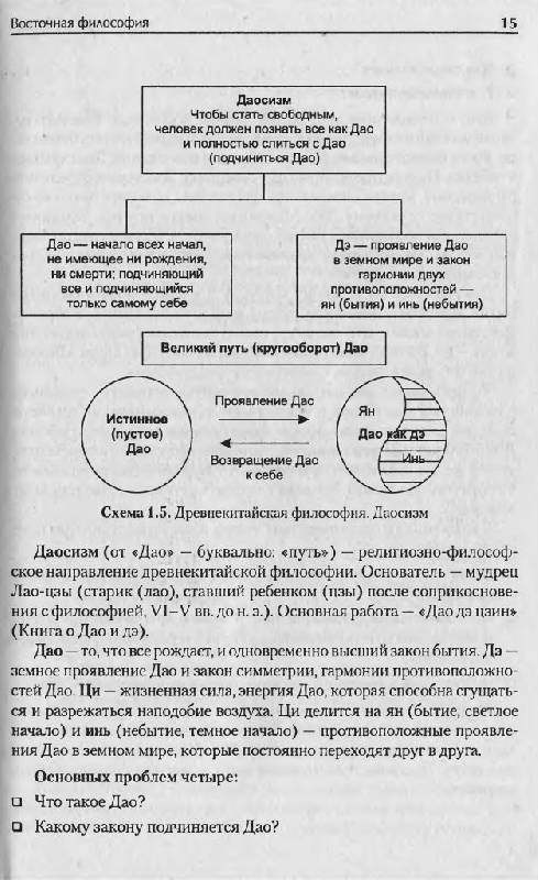 """Иллюстрация 5 к книге  """"История философии в схемах и комментариях """", фотография, изображение, картинка."""