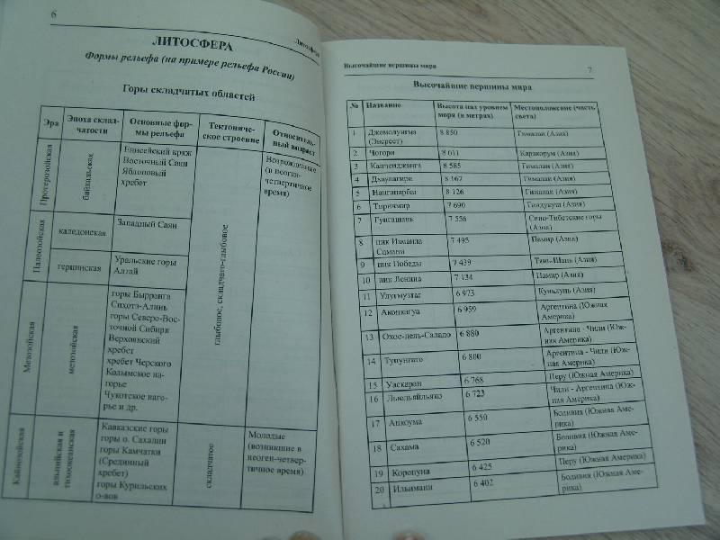 для География в таблицах и