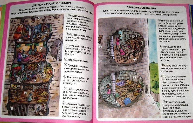 Книга История России от Рюрика до Путина