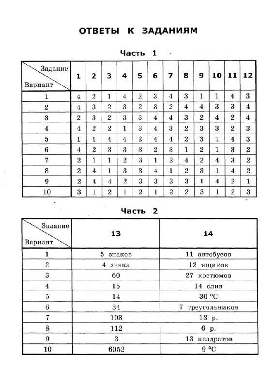 Тестовые задания по математике 4 класс егэ