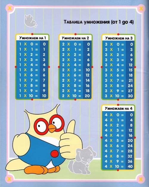 Иллюстрация к книге таблица умножения