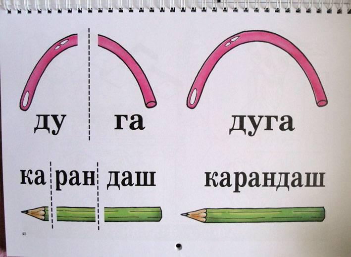 Наглядные пособия своими руками по обучению грамоте