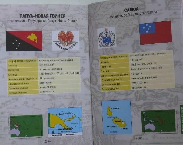 Из 13 для книги флаги и гербы стран мира