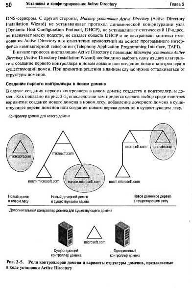 Иллюстрация 1 из 24 для Планирование, внедрение и поддержка инфрастр. Active Directory Microsoft Windows Server 2003 (+CD) - Спилман, Хадсон, Крафт | Лабиринт - книги. Источник: Nadezhda_S