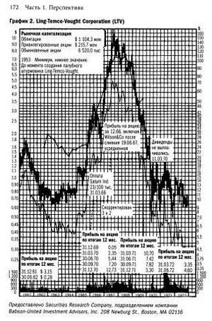 Развитие финансового рынка