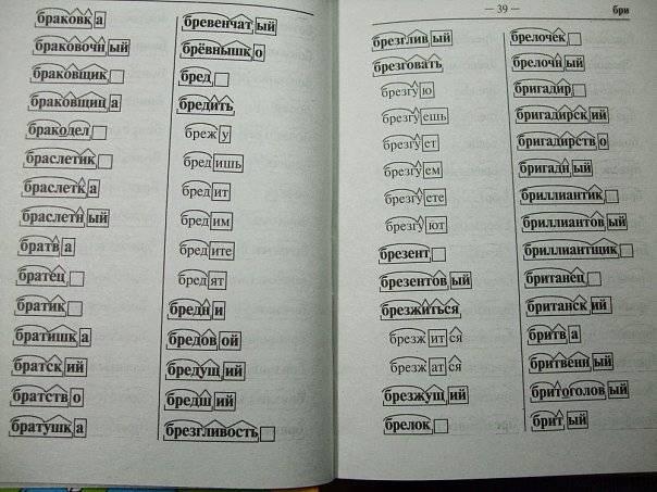 Словарь словообразовательных