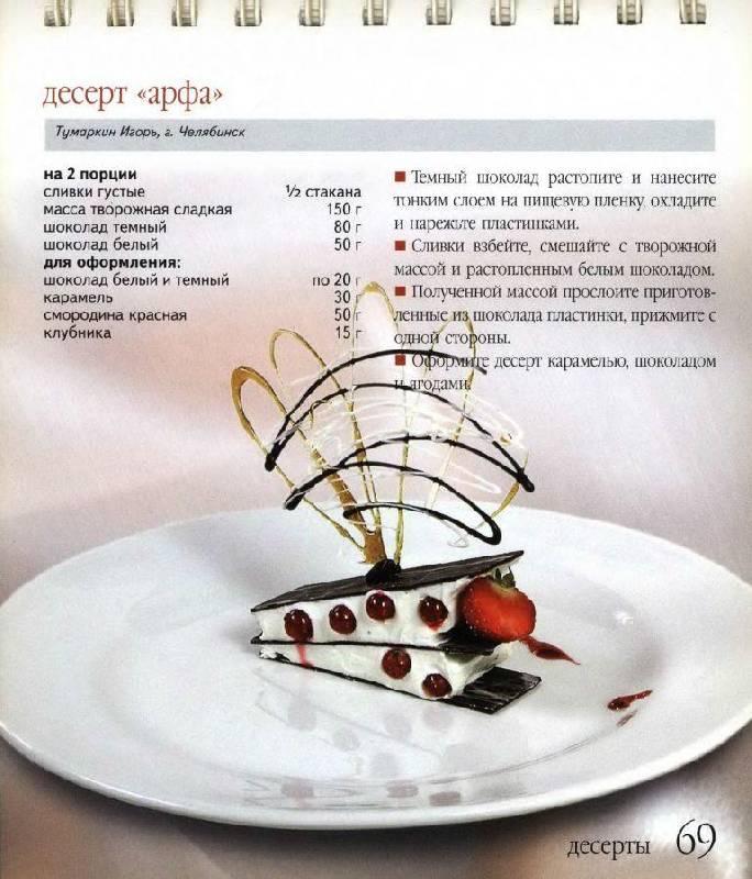 Лучшие десерты рецепты и