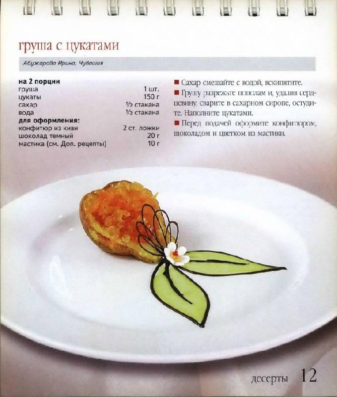 Десерты от шеф поваров и рецепт