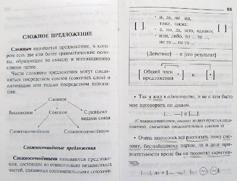 Справочник школьника по русскому языку 1-4 класс скачать бесплатно