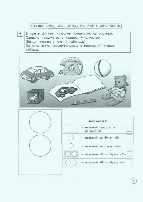 Тематическое Планирование По Литературе 11 Класс