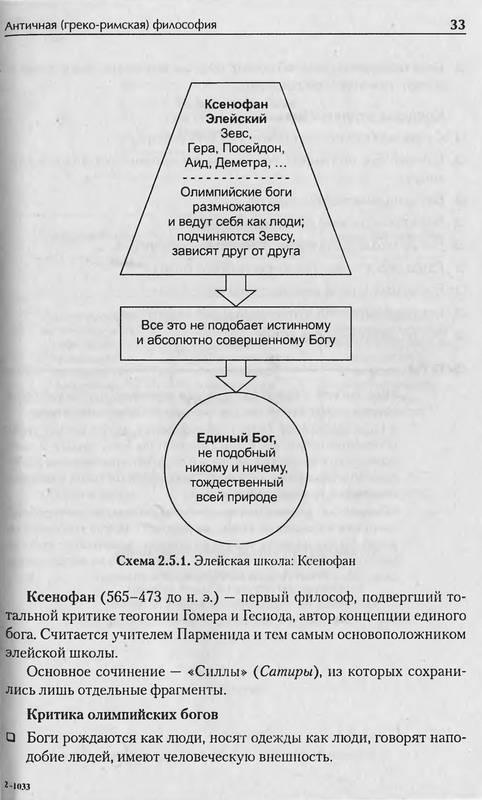 История философии схемах комментариях